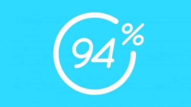 Игра 94%. Ответы